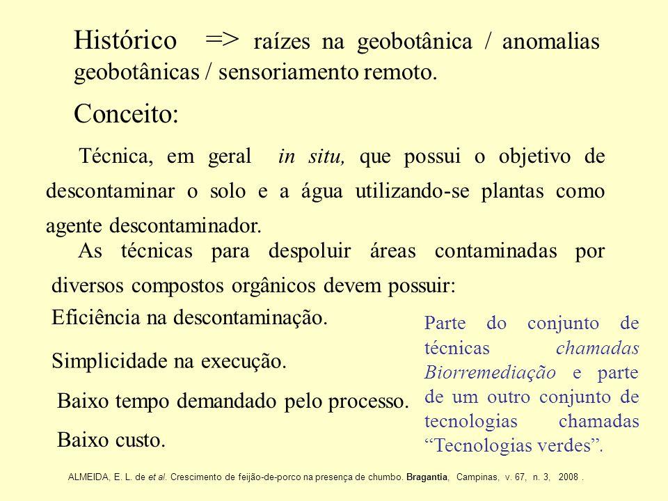 Histórico => raízes na geobotânica / anomalias geobotânicas / sensoriamento remoto.