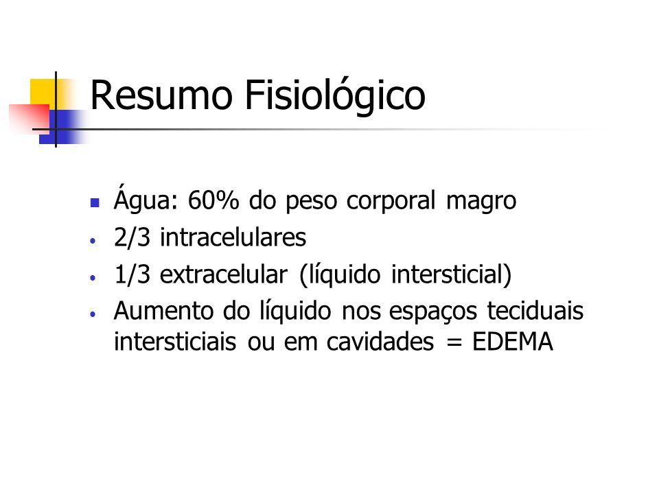 Resumo Fisiológico Água: 60% do peso corporal magro 2/3 intracelulares