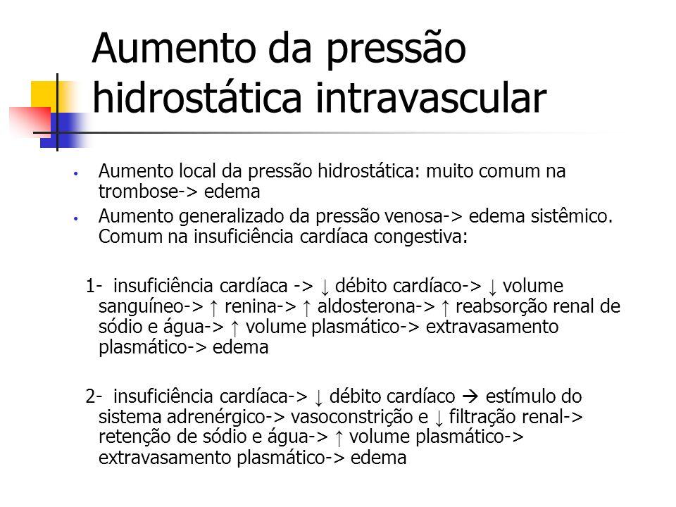 Aumento da pressão hidrostática intravascular