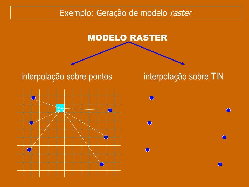 Exemplo: Geração de modelo raster