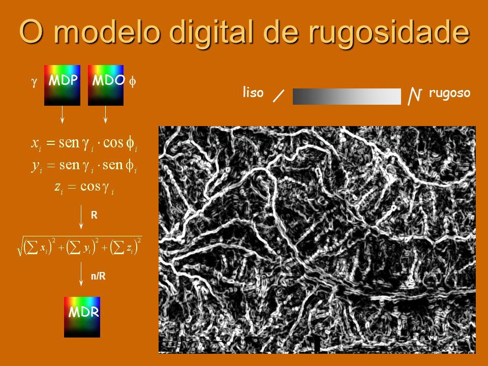 O modelo digital de rugosidade