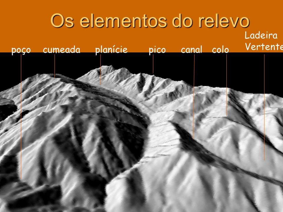 Os elementos do relevo Ladeira Vertente poço cumeada planície pico