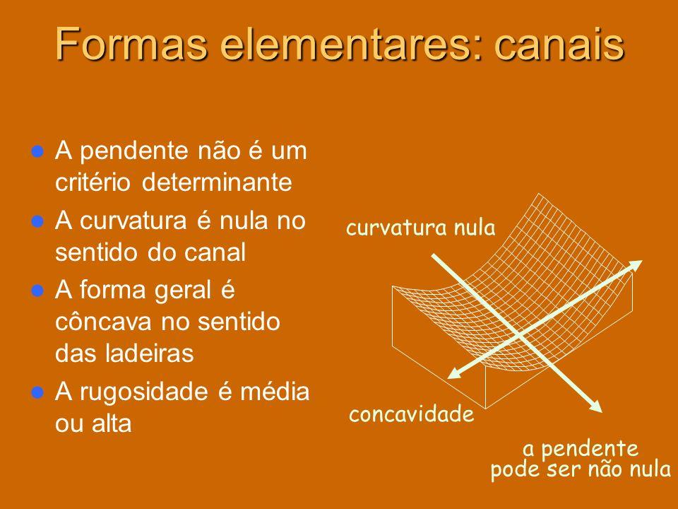 Formas elementares: canais