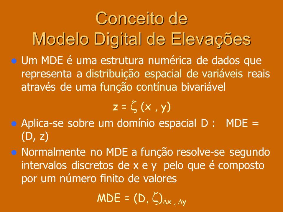 Conceito de Modelo Digital de Elevações
