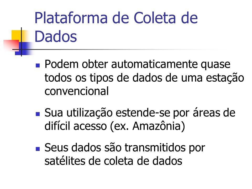 Plataforma de Coleta de Dados