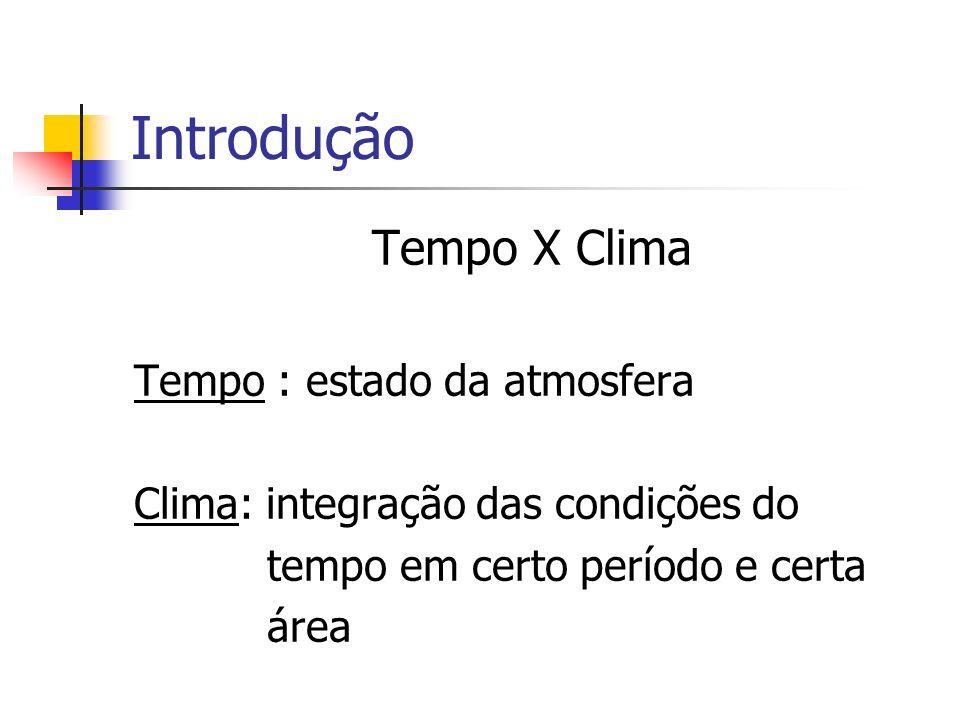 Introdução Tempo X Clima Tempo : estado da atmosfera