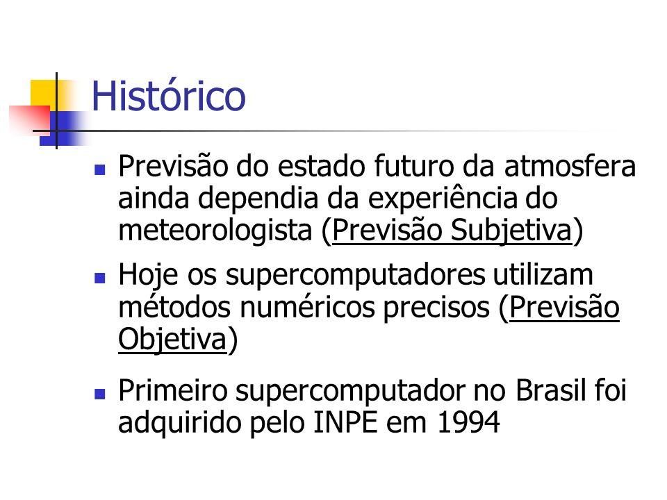 Histórico Previsão do estado futuro da atmosfera ainda dependia da experiência do meteorologista (Previsão Subjetiva)