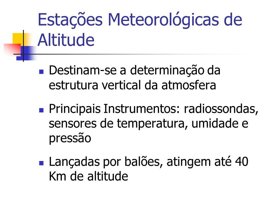 Estações Meteorológicas de Altitude