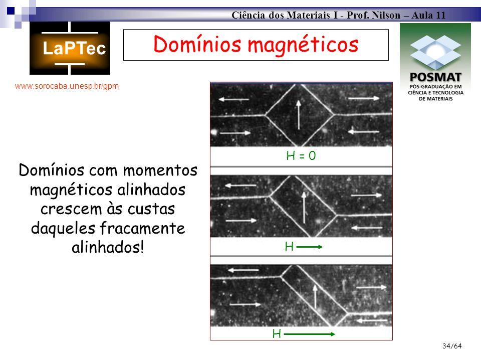 Domínios magnéticosH = 0. Domínios com momentos magnéticos alinhados crescem às custas daqueles fracamente alinhados!