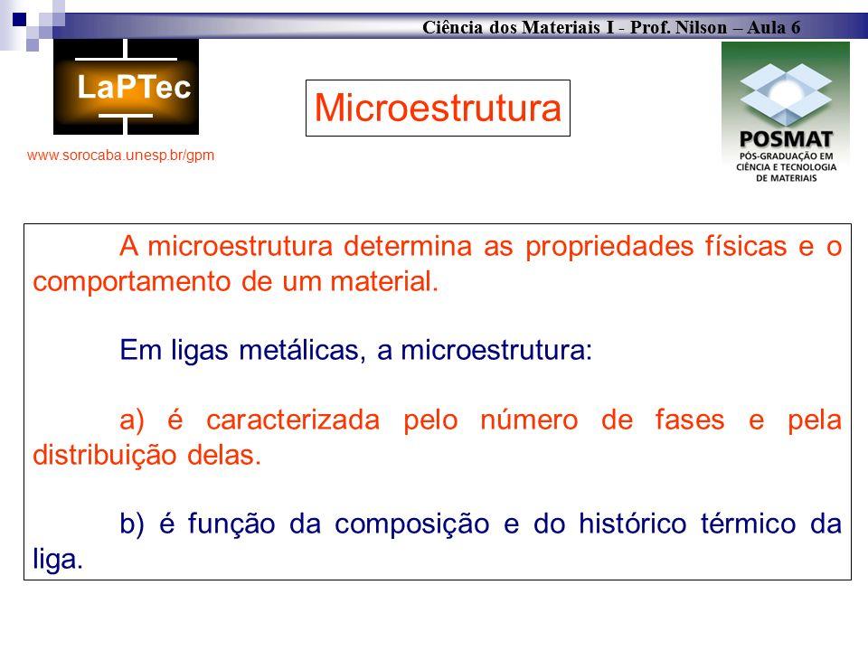 Microestrutura A microestrutura determina as propriedades físicas e o comportamento de um material.