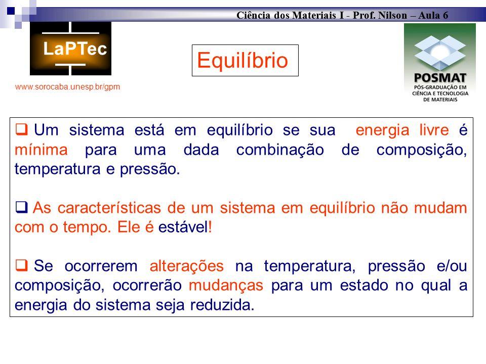 Equilíbrio Um sistema está em equilíbrio se sua energia livre é mínima para uma dada combinação de composição, temperatura e pressão.