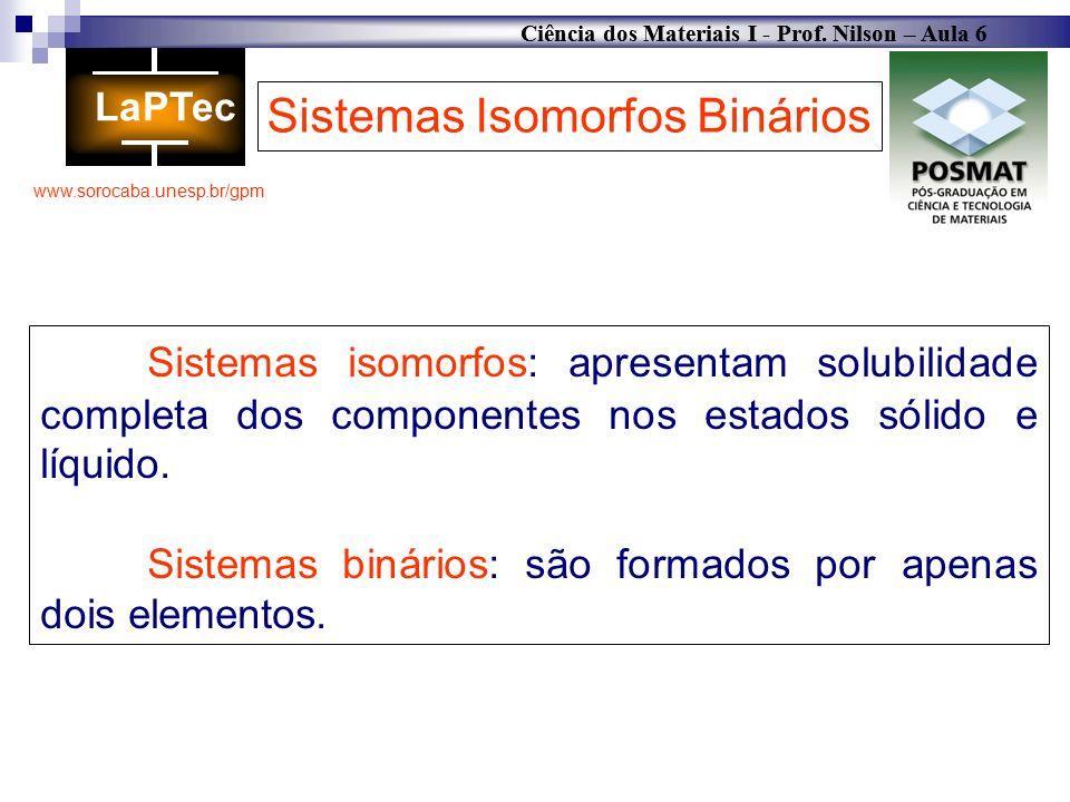 Sistemas Isomorfos Binários