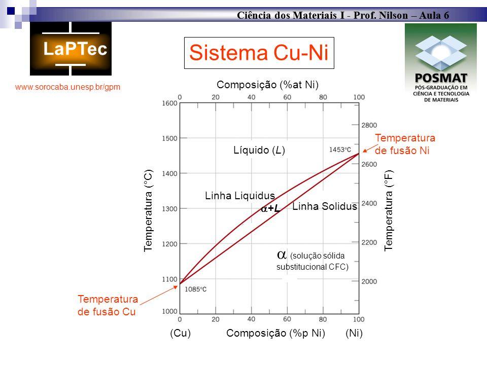 Sistema Cu-Ni  (solução sólida substitucional CFC)