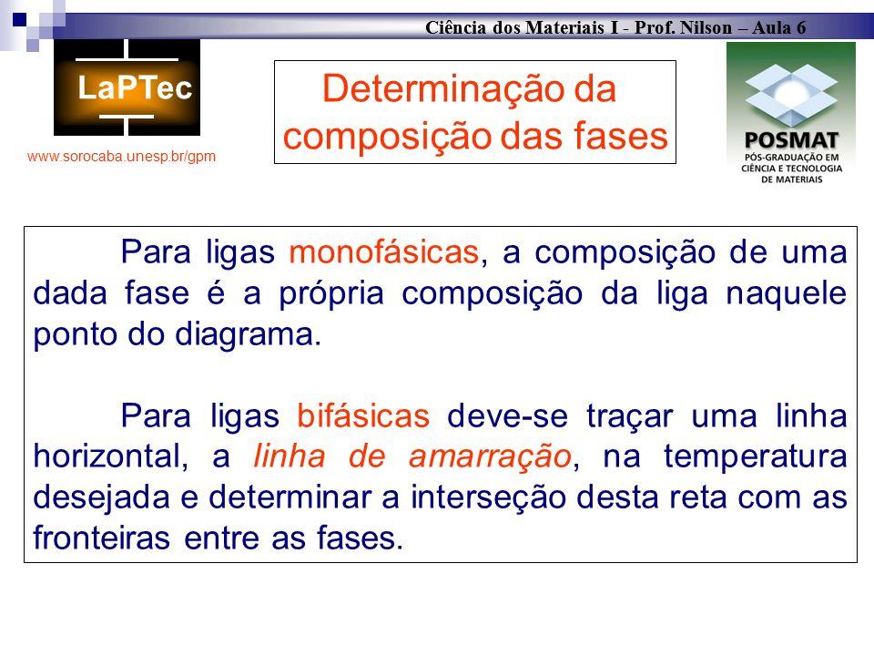 Determinação da composição das fases