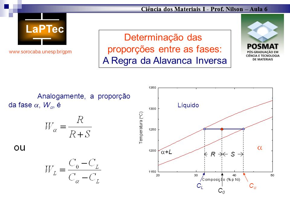 proporções entre as fases: A Regra da Alavanca Inversa