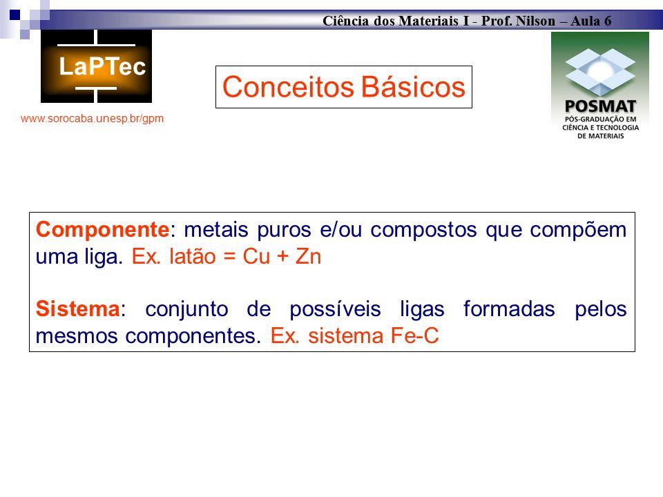Conceitos Básicos Componente: metais puros e/ou compostos que compõem uma liga. Ex. latão = Cu + Zn.