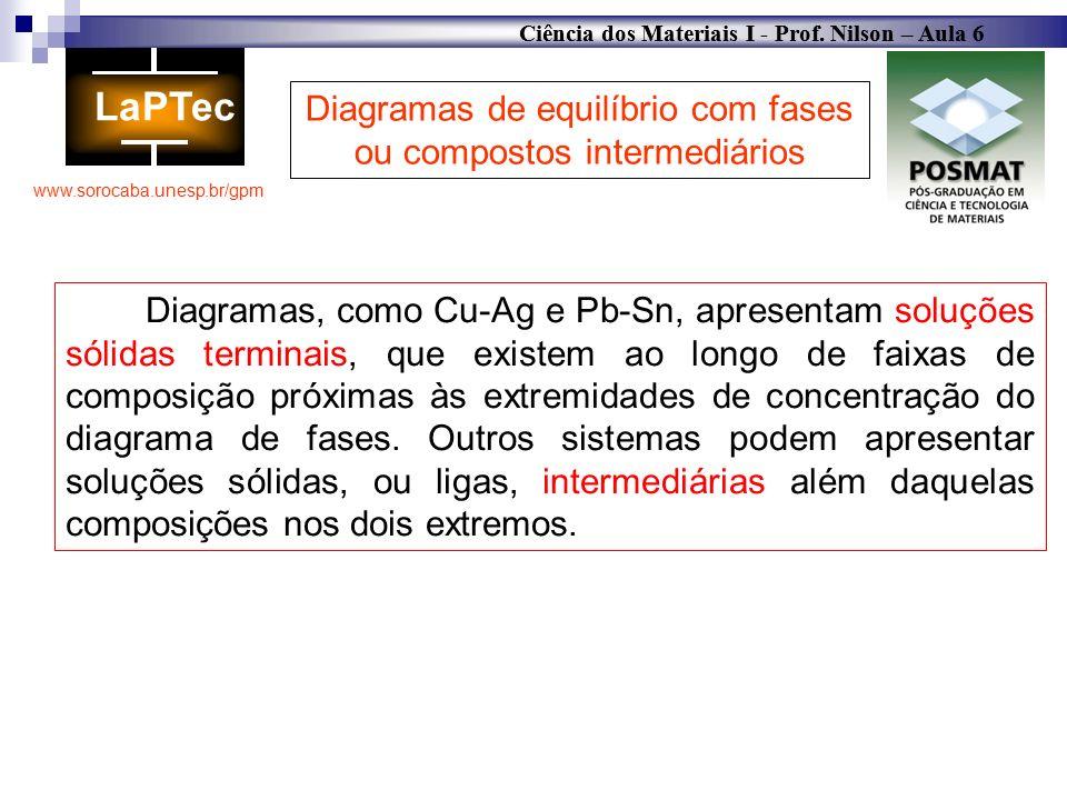 Diagramas de equilíbrio com fases ou compostos intermediários