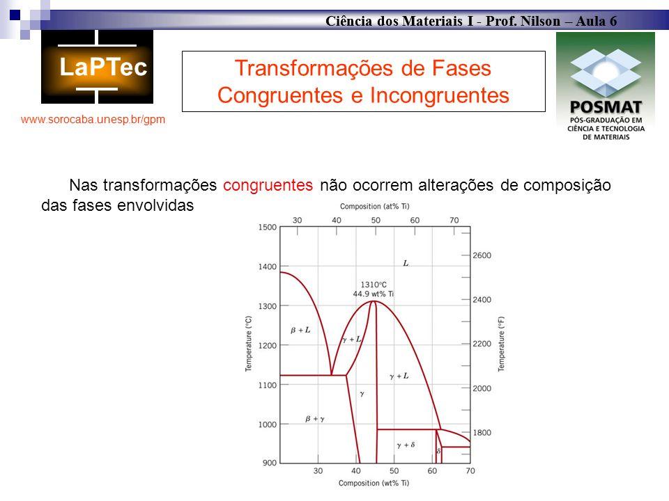 Transformações de Fases Congruentes e Incongruentes