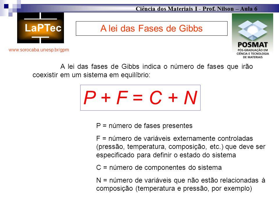 P + F = C + N A lei das Fases de Gibbs