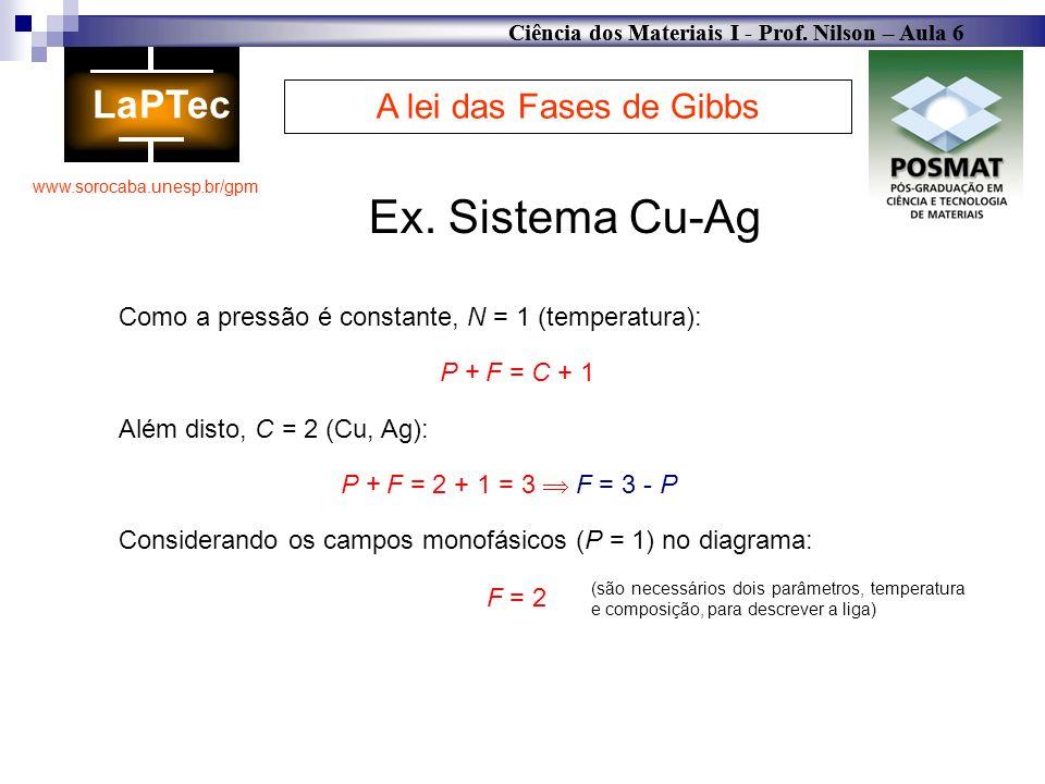 Ex. Sistema Cu-Ag A lei das Fases de Gibbs