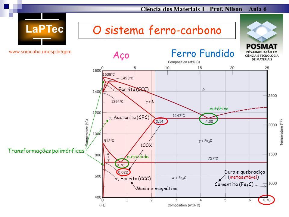 O sistema ferro-carbono