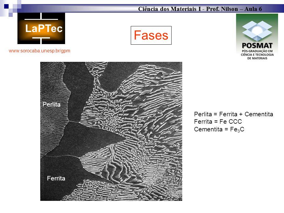 Fases Perlita Perlita = Ferrita + Cementita Ferrita = Fe CCC
