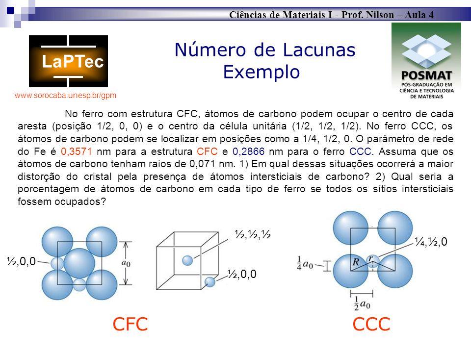Número de Lacunas Exemplo CFC CCC ½,½,½ ¼,½,0 ½,0,0 ½,0,0