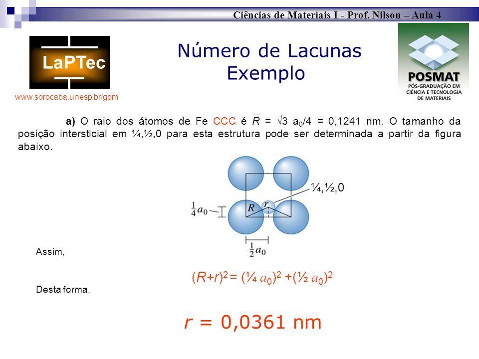 Número de Lacunas Exemplo r = 0,0361 nm (R+r)2 = (¼ a0)2 +(½ a0)2