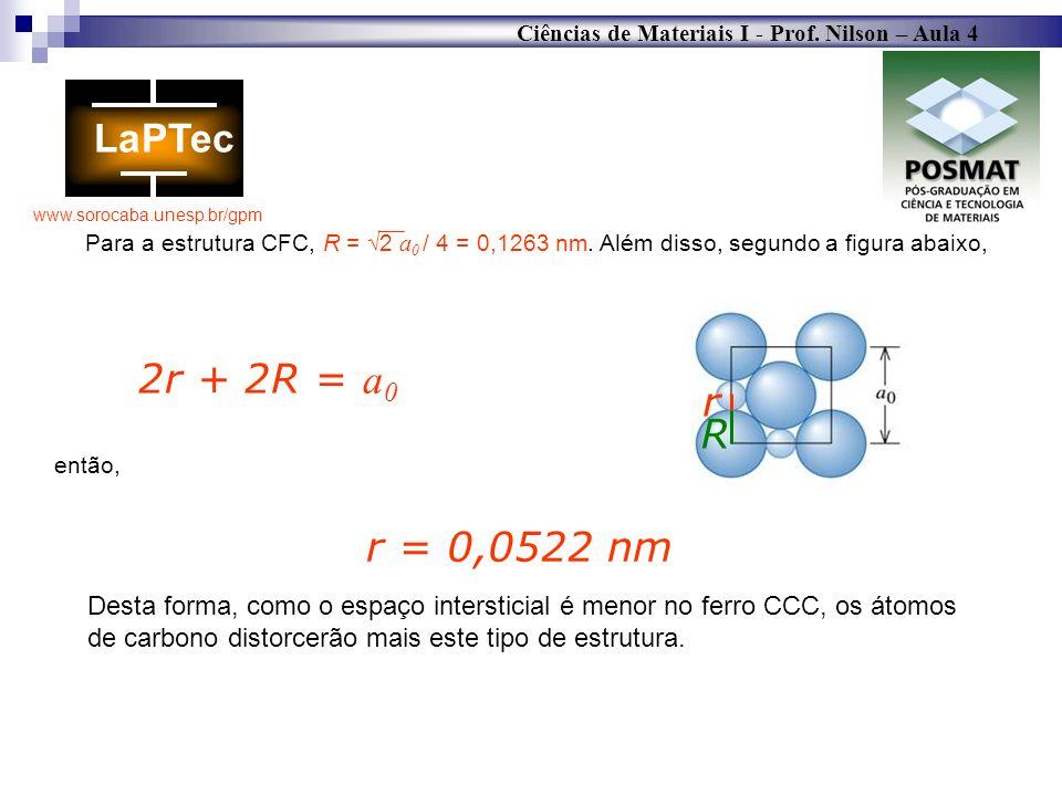 Para a estrutura CFC, R = √2 a0 / 4 = 0,1263 nm