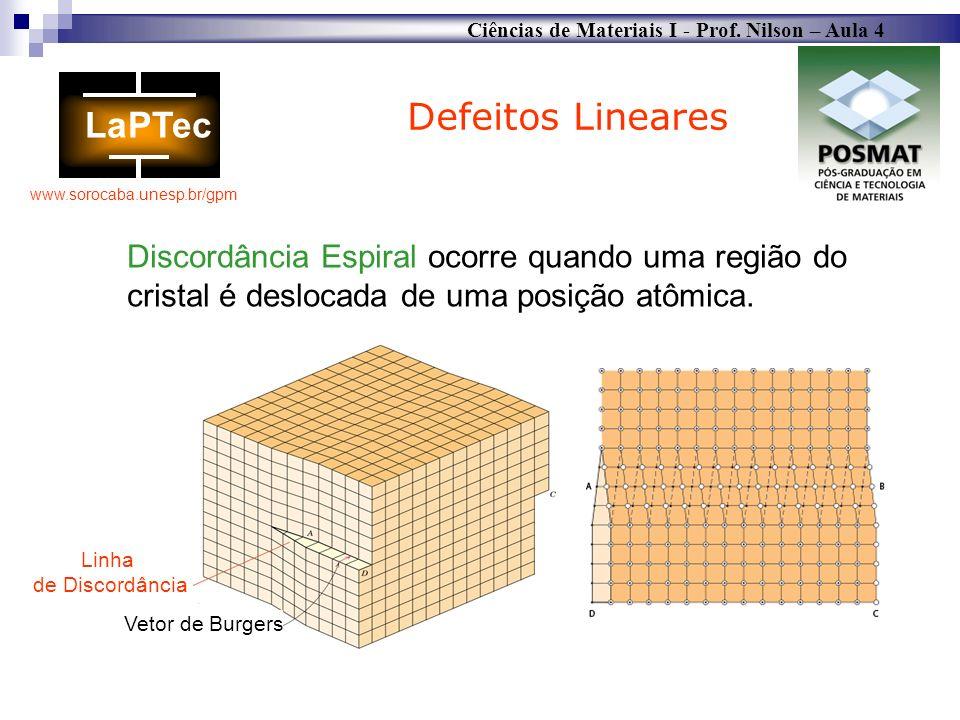 Defeitos LinearesDiscordância Espiral ocorre quando uma região do cristal é deslocada de uma posição atômica.