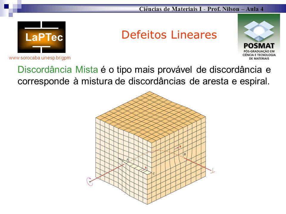 Defeitos Lineares Discordância Mista é o tipo mais provável de discordância e corresponde à mistura de discordâncias de aresta e espiral.