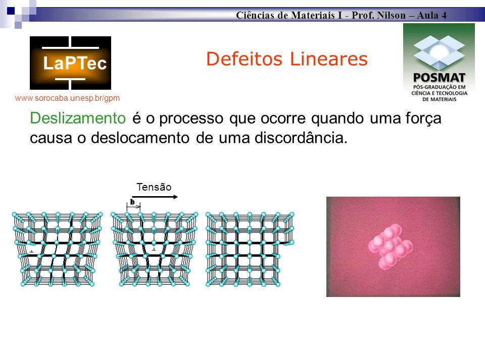 Defeitos LinearesDeslizamento é o processo que ocorre quando uma força causa o deslocamento de uma discordância.