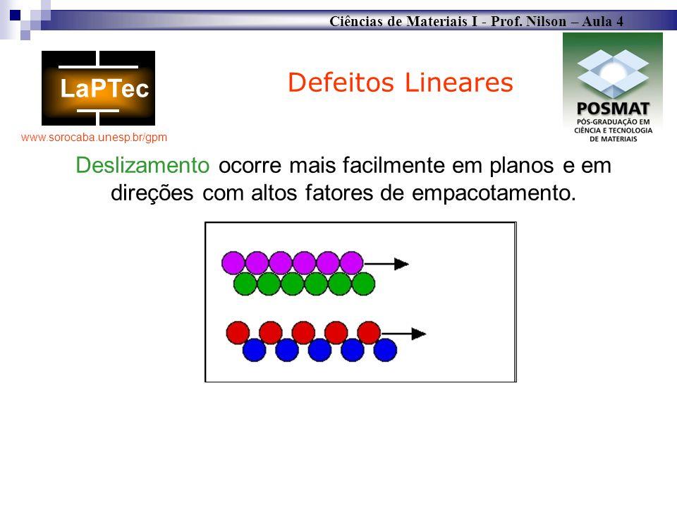 Defeitos LinearesDeslizamento ocorre mais facilmente em planos e em direções com altos fatores de empacotamento.