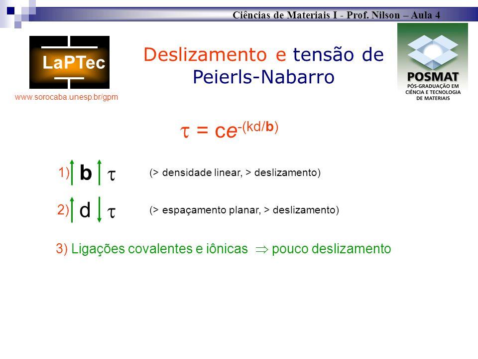 Deslizamento e tensão de Peierls-Nabarro