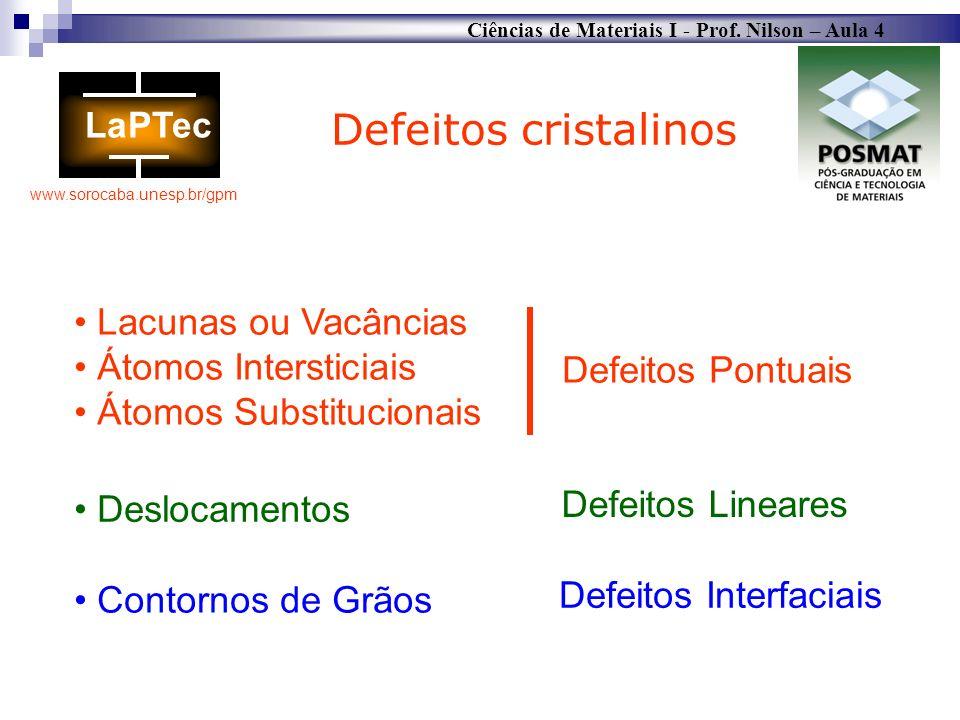 Defeitos cristalinos Lacunas ou Vacâncias Átomos Intersticiais