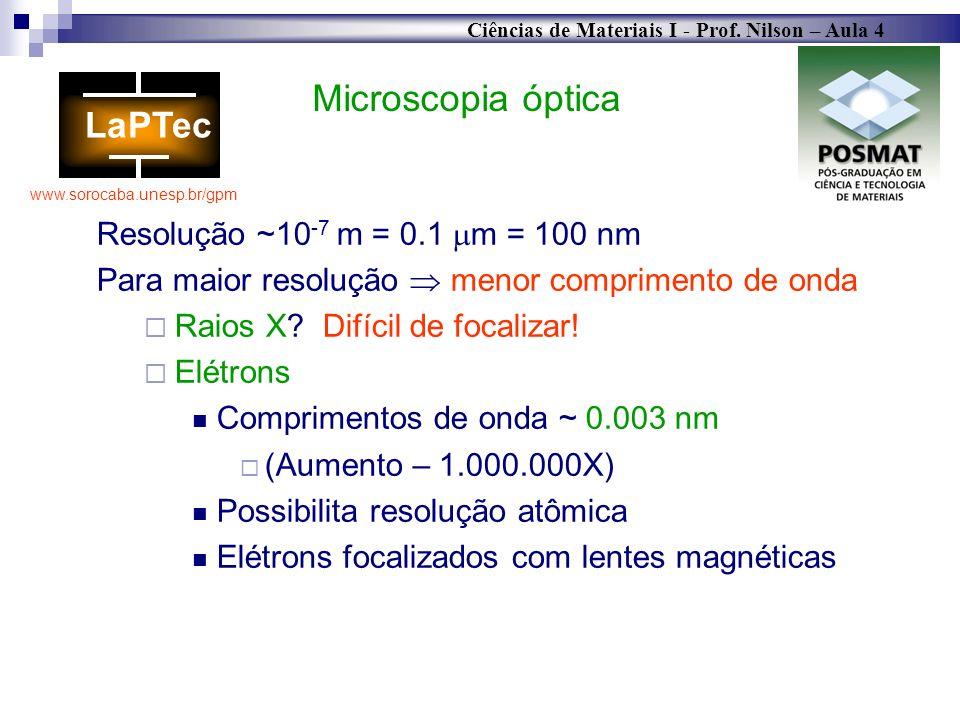 Microscopia óptica Resolução ~10-7 m = 0.1 m = 100 nm