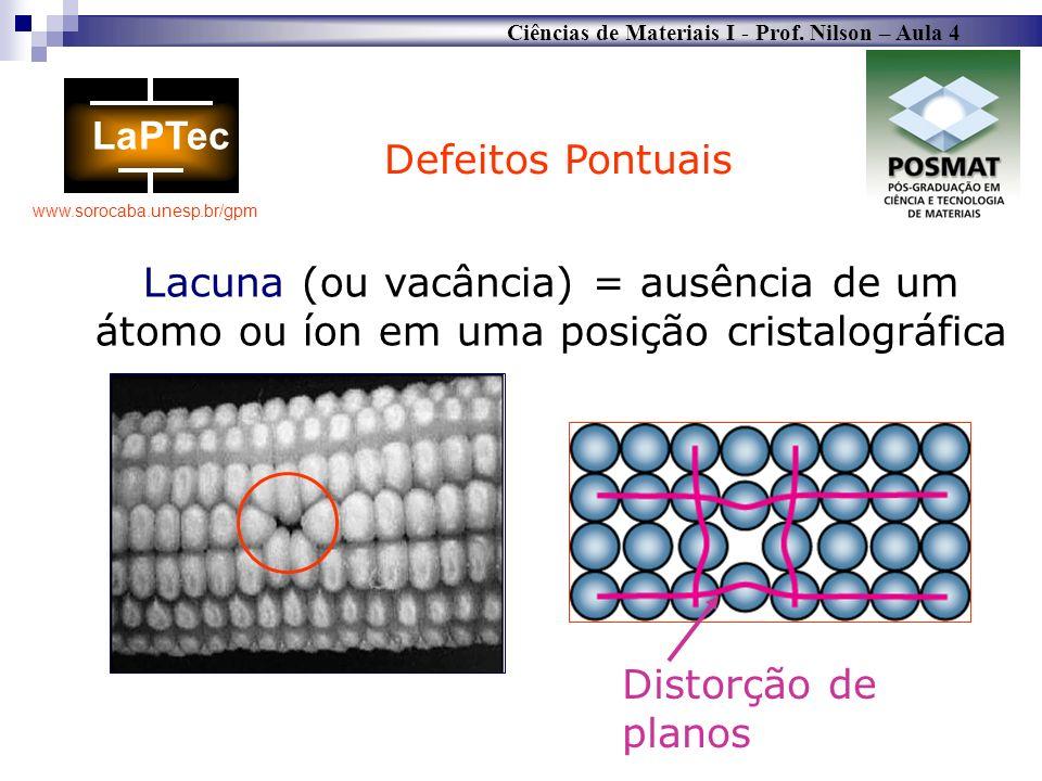 Defeitos Pontuais Lacuna (ou vacância) = ausência de um átomo ou íon em uma posição cristalográfica.