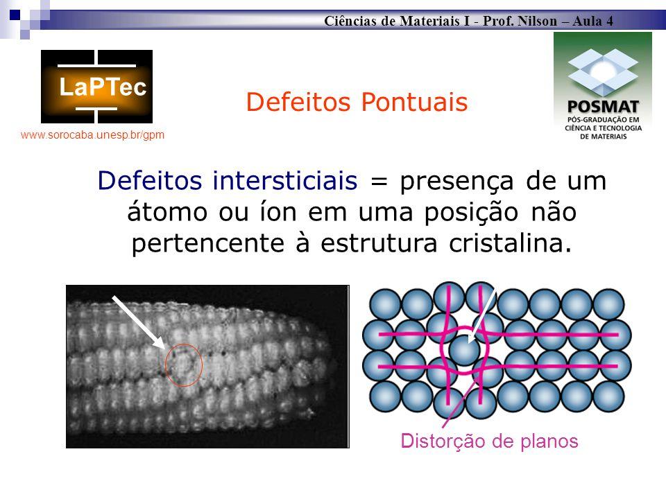 Defeitos Pontuais Defeitos intersticiais = presença de um átomo ou íon em uma posição não pertencente à estrutura cristalina.