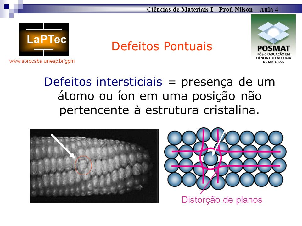 Defeitos PontuaisDefeitos intersticiais = presença de um átomo ou íon em uma posição não pertencente à estrutura cristalina.