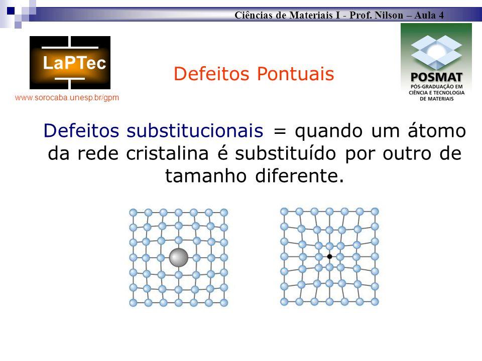Defeitos Pontuais Defeitos substitucionais = quando um átomo da rede cristalina é substituído por outro de tamanho diferente.
