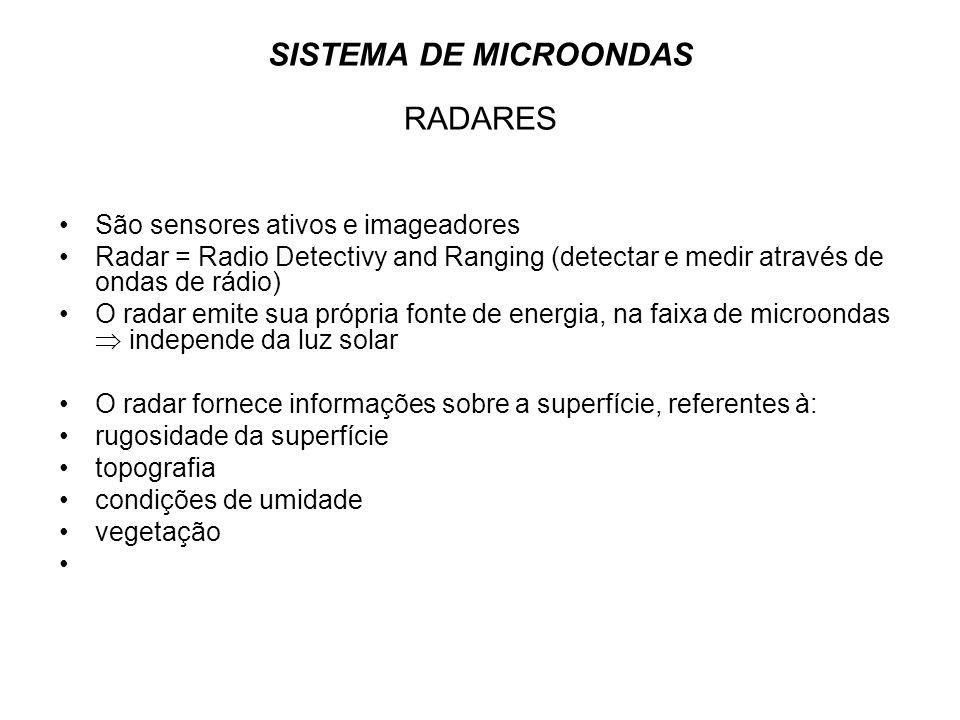 SISTEMA DE MICROONDAS RADARES