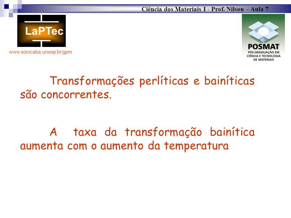 Transformações perlíticas e bainíticas são concorrentes.