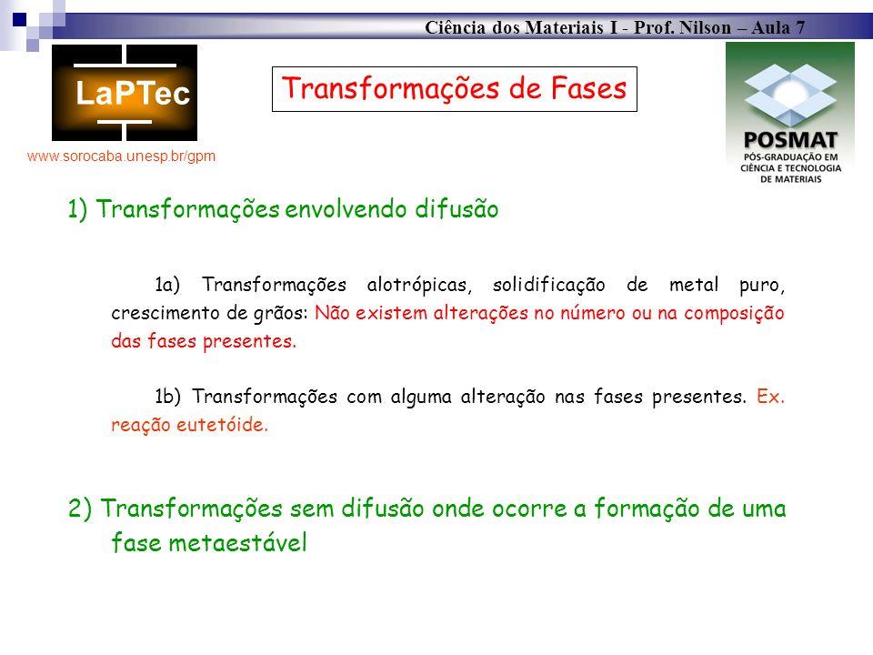 Transformações de Fases