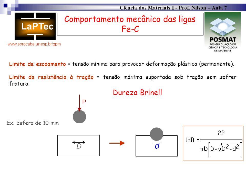 Comportamento mecânico das ligas Fe-C