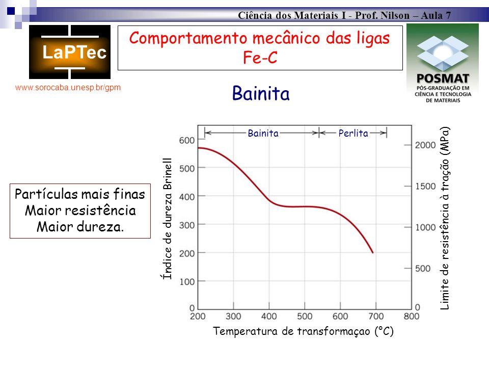 Bainita Comportamento mecânico das ligas Fe-C Partículas mais finas