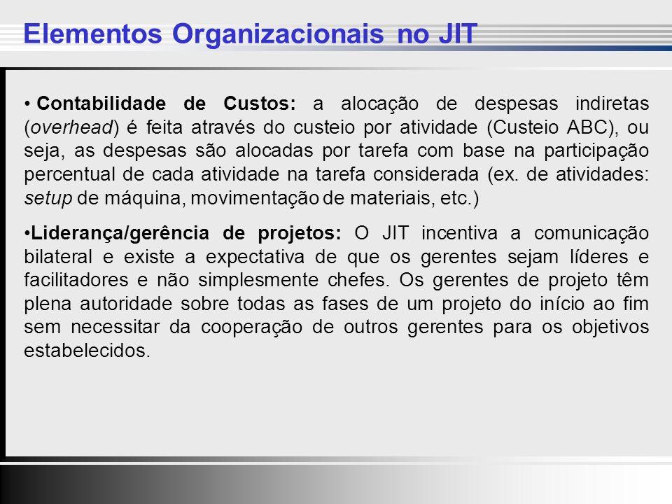 Elementos Organizacionais no JIT