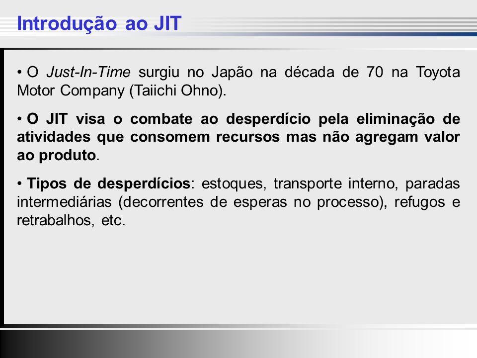 Introdução ao JIT O Just-In-Time surgiu no Japão na década de 70 na Toyota Motor Company (Taiichi Ohno).