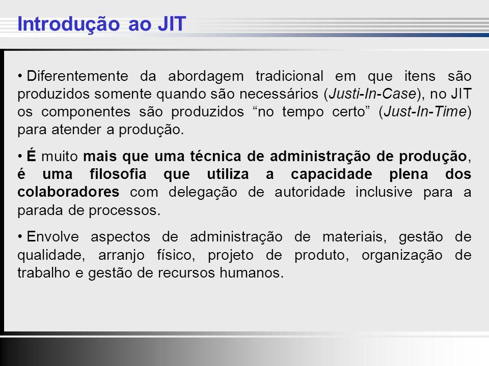 Introdução ao JIT