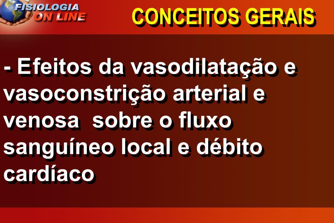 CONCEITOS GERAIS - E feitos da vasodilatação e vasoconstrição arterial e venosa sobre o fluxo sanguíneo local e débito cardíaco.