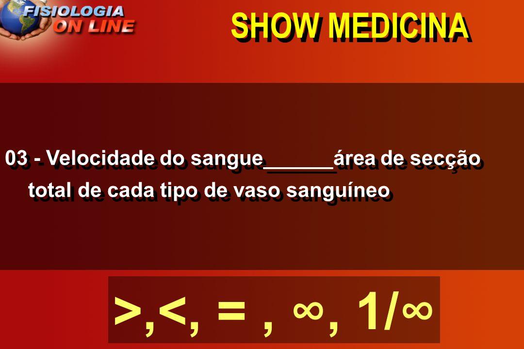 >,<, = , ∞, 1/∞ SHOW MEDICINA